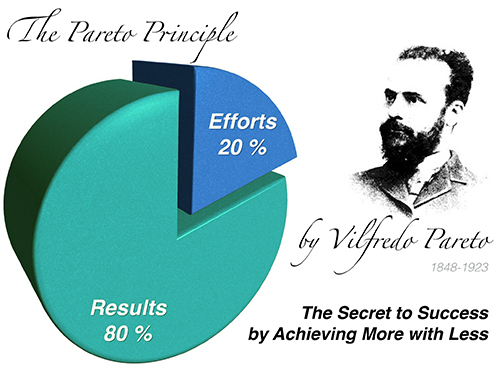 W10-Pareto-Analysis